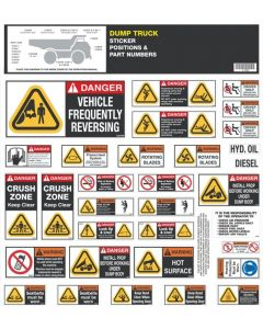 Articulated Machinery Safety Stickers Sets
