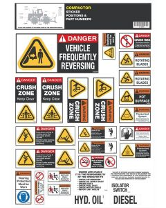 Compactor Safety Stickers Sets